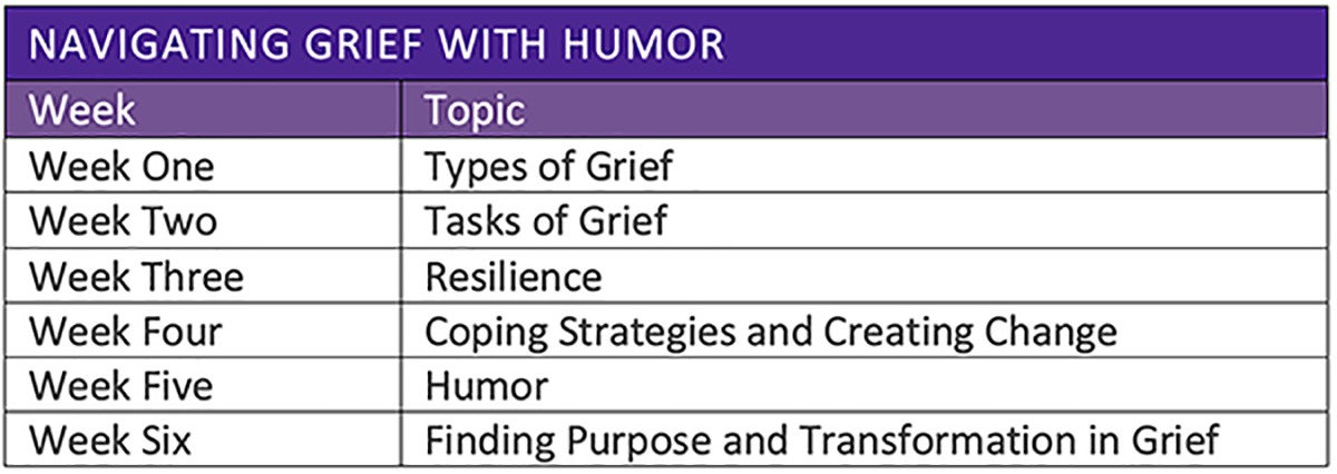 Table with grief course topics.